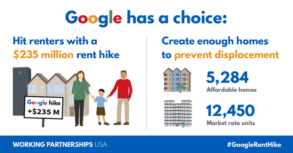 The Google Rent Hike: $235 million a year